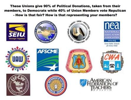 labor unions political contributions