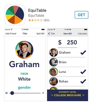 An App to Avoid Discrimination by Discriminating Against WHITE Men
